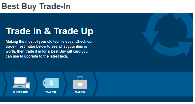 Best Buy Trade-In website for selling old devices