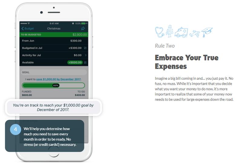 YNAB app features