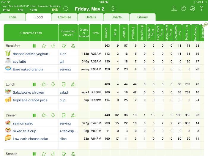 MyNetDiary calorie tracker
