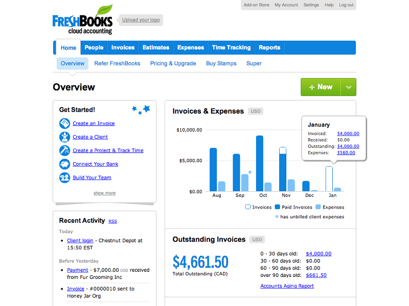 FreshBooks, one of the best accounting software for small business