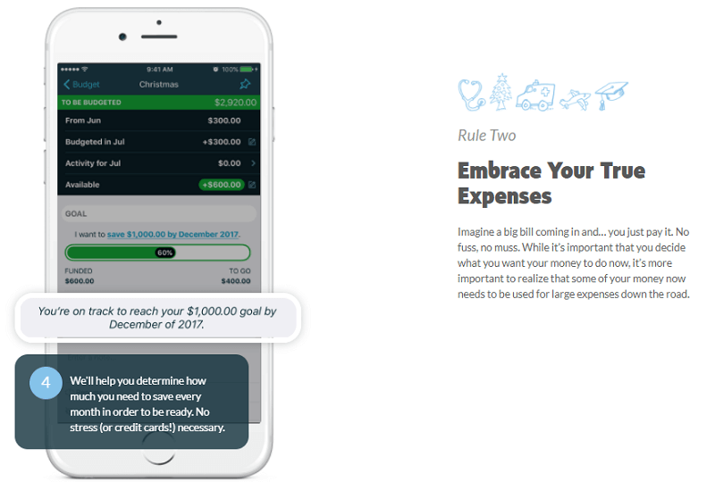 YNAB app features