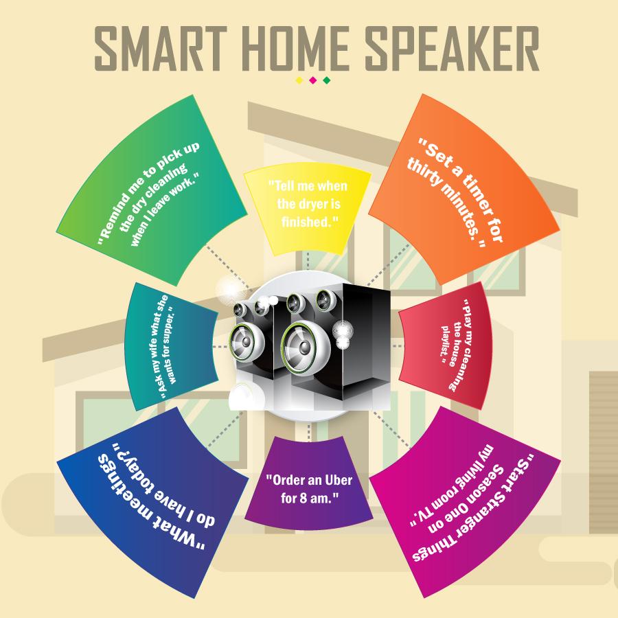 SMART-HOME-SPEAKER